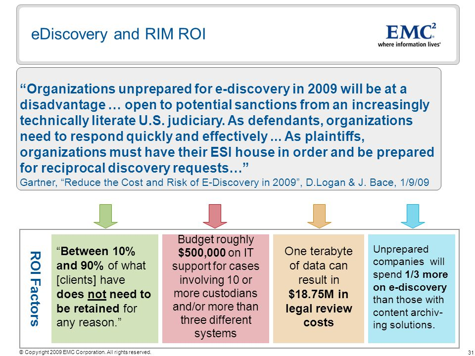 31 © Copyright 2009 EMC Corporation. All rights reserved. eDiscovery and RIM ROI Organizations unprepared for e-discovery in 2009 will be at a disadva