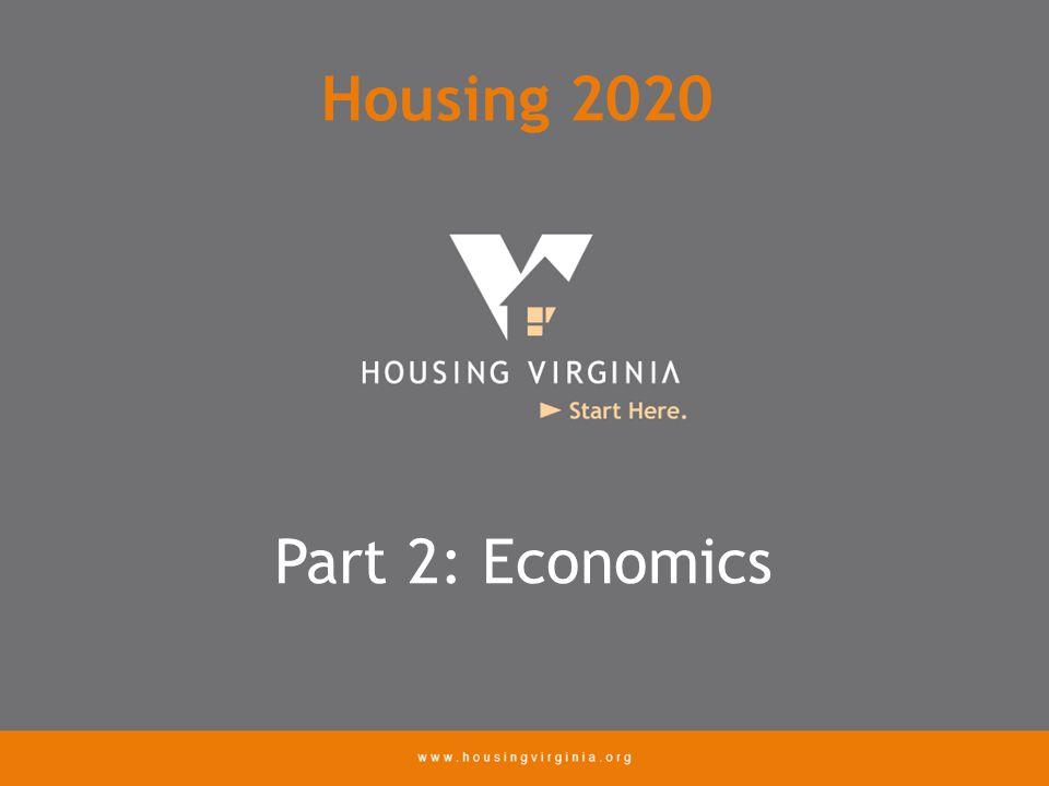 Part 2: Economics Housing 2020