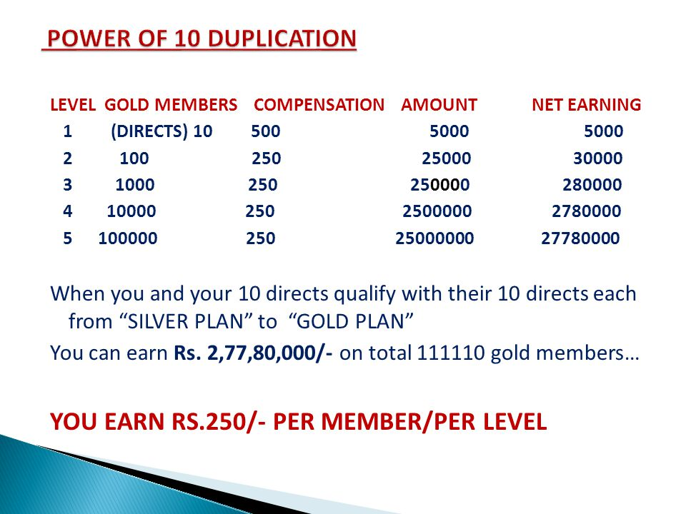 LEVEL GOLD MEMBERS COMPENSATION AMOUNT NET EARNING 1 (DIRECTS) 10 500 5000 5000 2 100 250 25000 30000 3 1000 250 250000 280000 4 10000 250 2500000 2780000 5 100000 250 25000000 27780000 When you and your 10 directs qualify with their 10 directs each from SILVER PLAN to GOLD PLAN You can earn Rs.