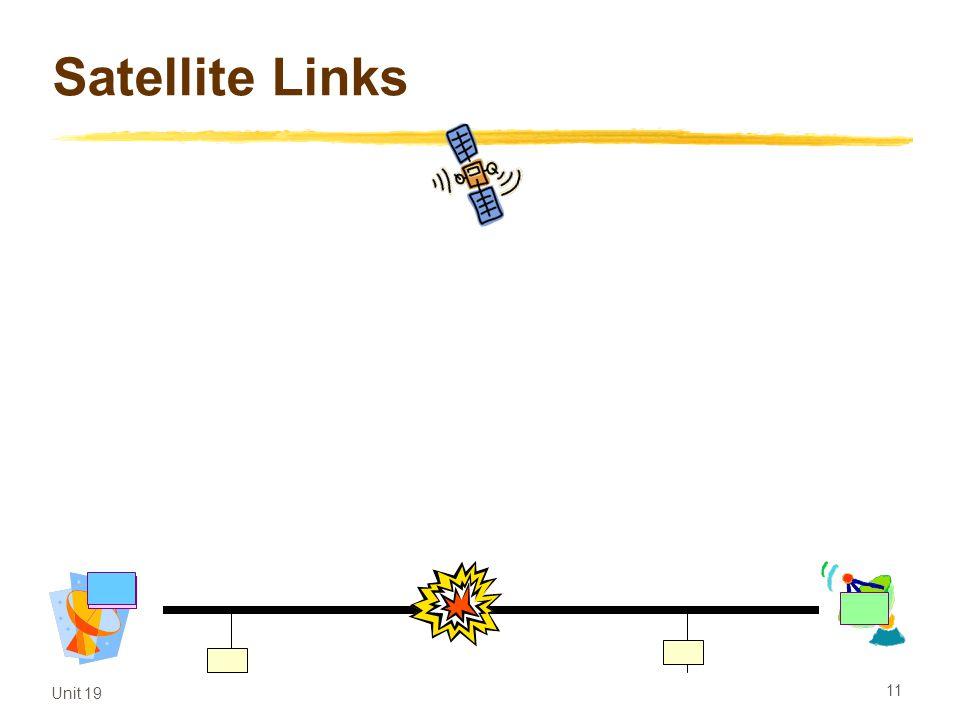 Unit 19 11 Satellite Links