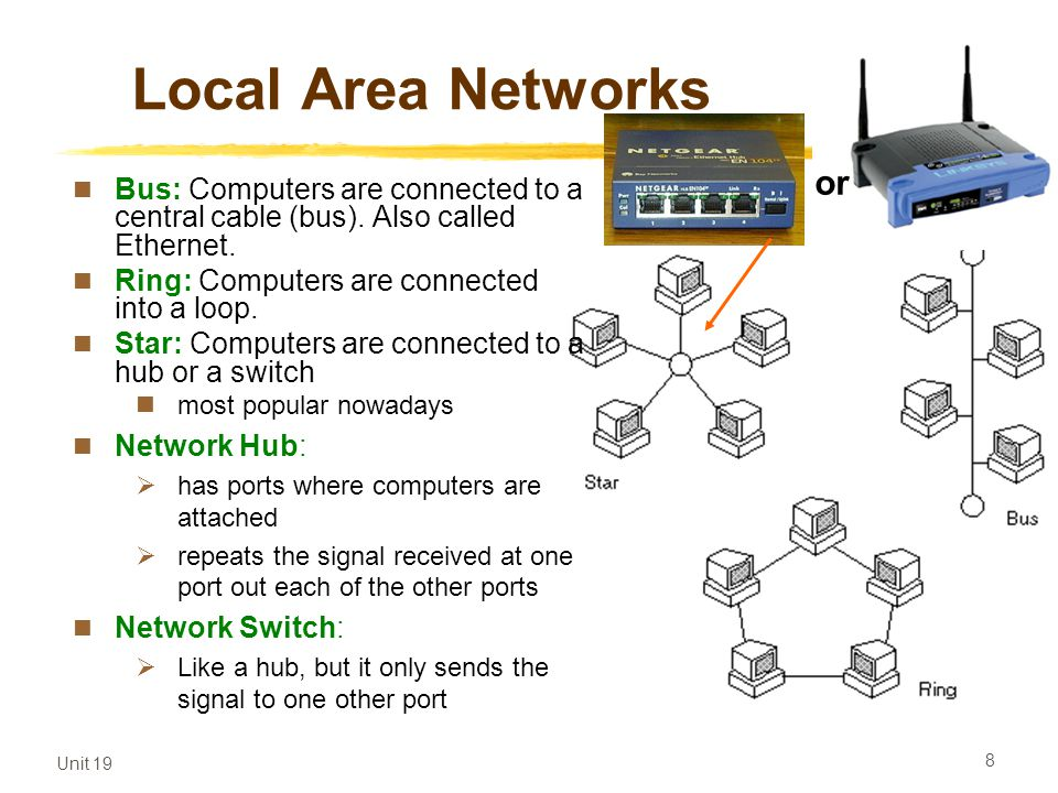Unit 19 8 Local Area Networks Bus: Computers are connected to a central cable (bus). Also called Ethernet. Ring: Computers are connected into a loop.