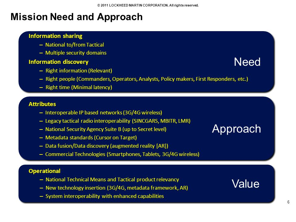 6 © 2011 LOCKHEED MARTIN CORPORATION. All rights reserved. Mission Need and Approach Need Approach Value Information sharing – National to/from Tactic