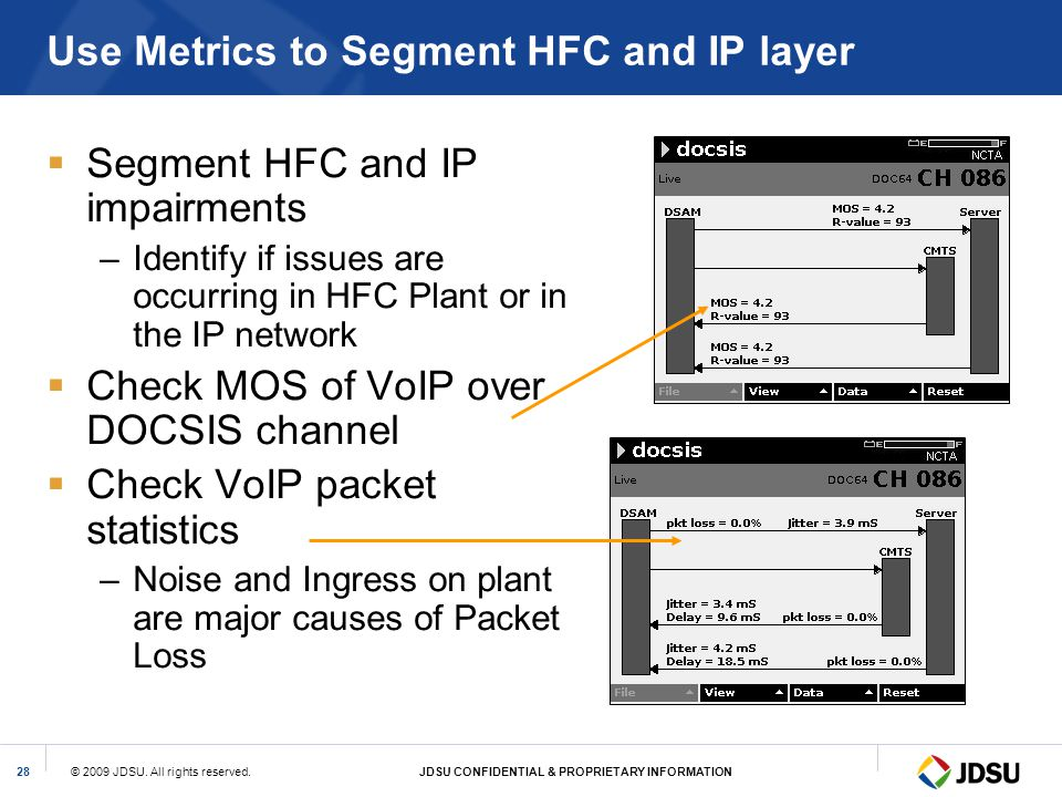 © 2009 JDSU. All rights reserved.JDSU CONFIDENTIAL & PROPRIETARY INFORMATION28 Use Metrics to Segment HFC and IP layer Segment HFC and IP impairments