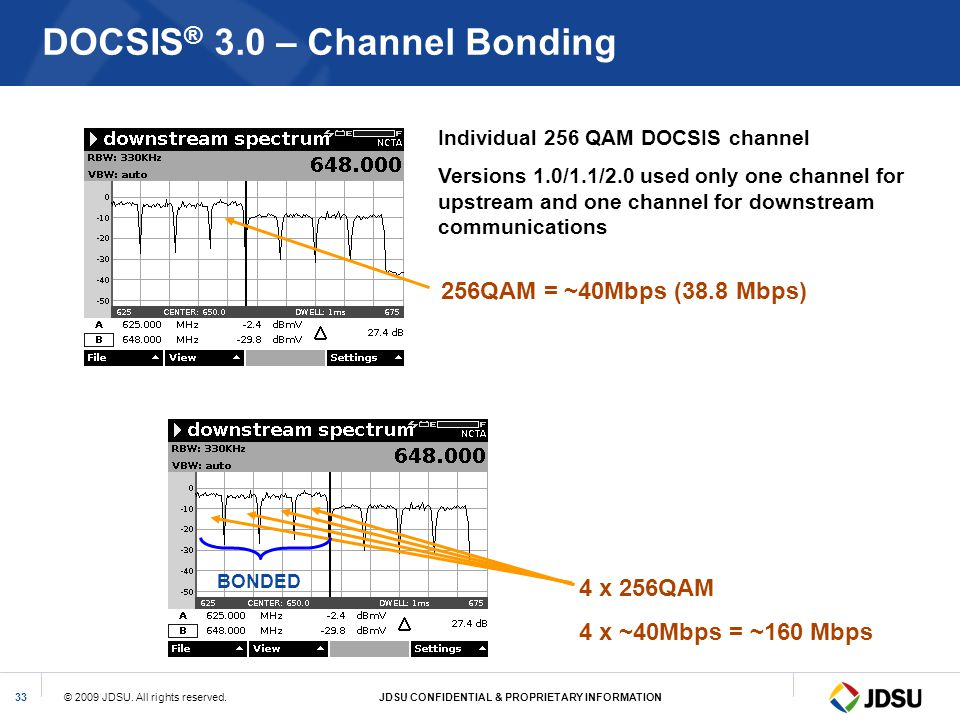 © 2009 JDSU. All rights reserved.JDSU CONFIDENTIAL & PROPRIETARY INFORMATION33 DOCSIS ® 3.0 – Channel Bonding 256QAM = ~40Mbps (38.8 Mbps) Individual
