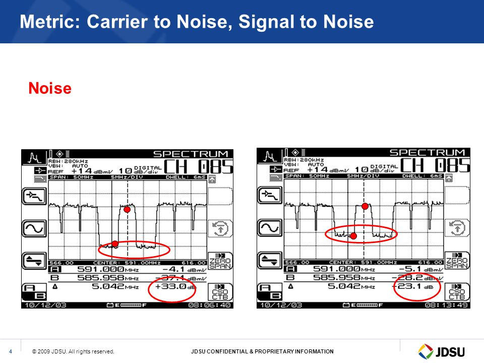 © 2009 JDSU. All rights reserved.JDSU CONFIDENTIAL & PROPRIETARY INFORMATION4 Metric: Carrier to Noise, Signal to Noise Noise