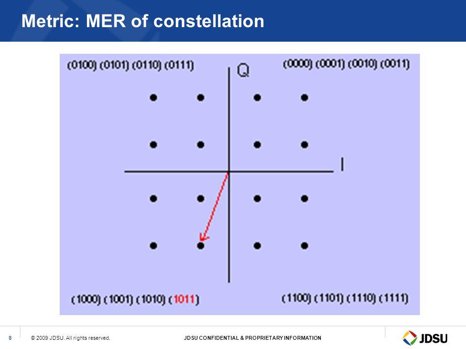 © 2009 JDSU. All rights reserved.JDSU CONFIDENTIAL & PROPRIETARY INFORMATION8 Metric: MER of constellation