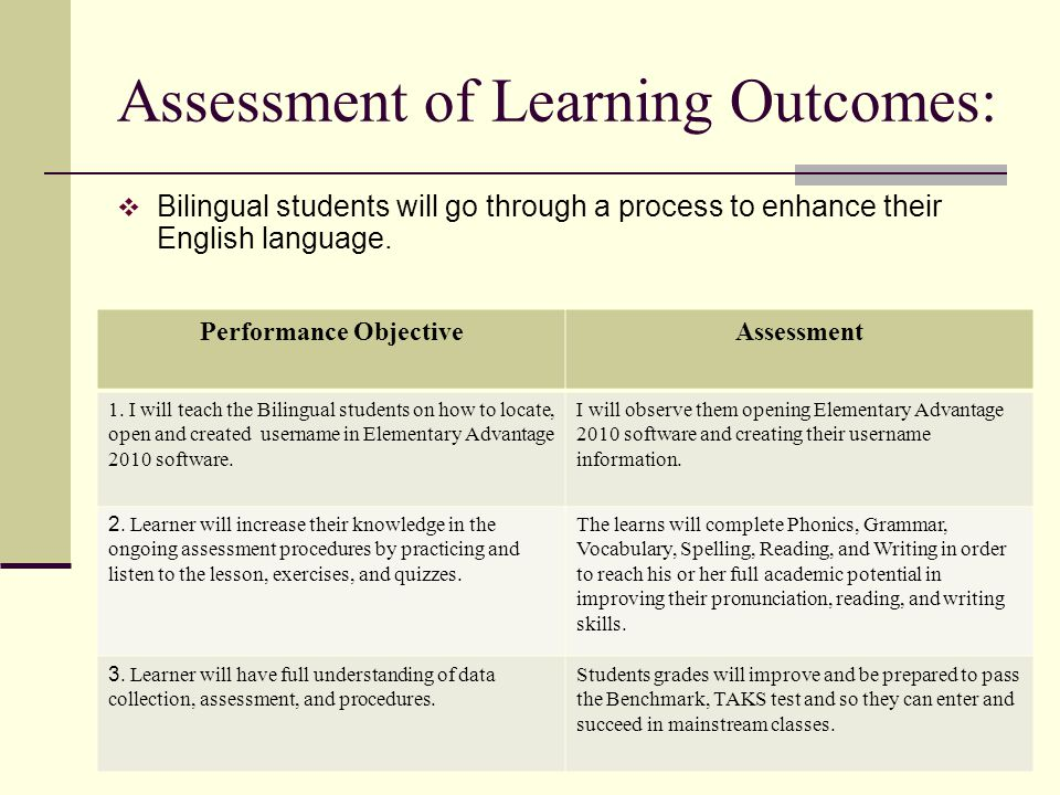 Assessment of Learning Outcomes: Bilingual students will go through a process to enhance their English language. Performance ObjectiveAssessment 1. I