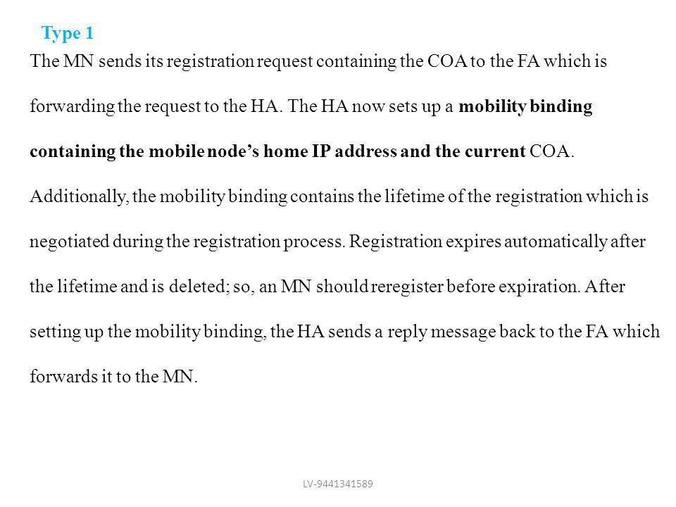 The MN sends its registration request containing the COA to the FA which is forwarding the request to the HA. The HA now sets up a mobility binding co