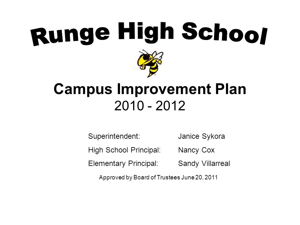 Runge HS22 Runge High School Campus Improvement Plan 2010 -2012 District Goal # 8: Propose a balanced budget Data Analyzed to Determine Need: Campus Budget Long Range Goal: Maintain campus budget records Annual Performance Objective: Maintain expenditure reports to avoid over spending Projected Timeline Initiatives/Strategies/Activities Sp.