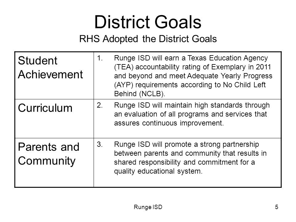 Runge HS 16 Runge High School Campus Improvement Plan 2010 -2012 District Goal # 2: The needs of all students will be met through an annual review of the curriculum.