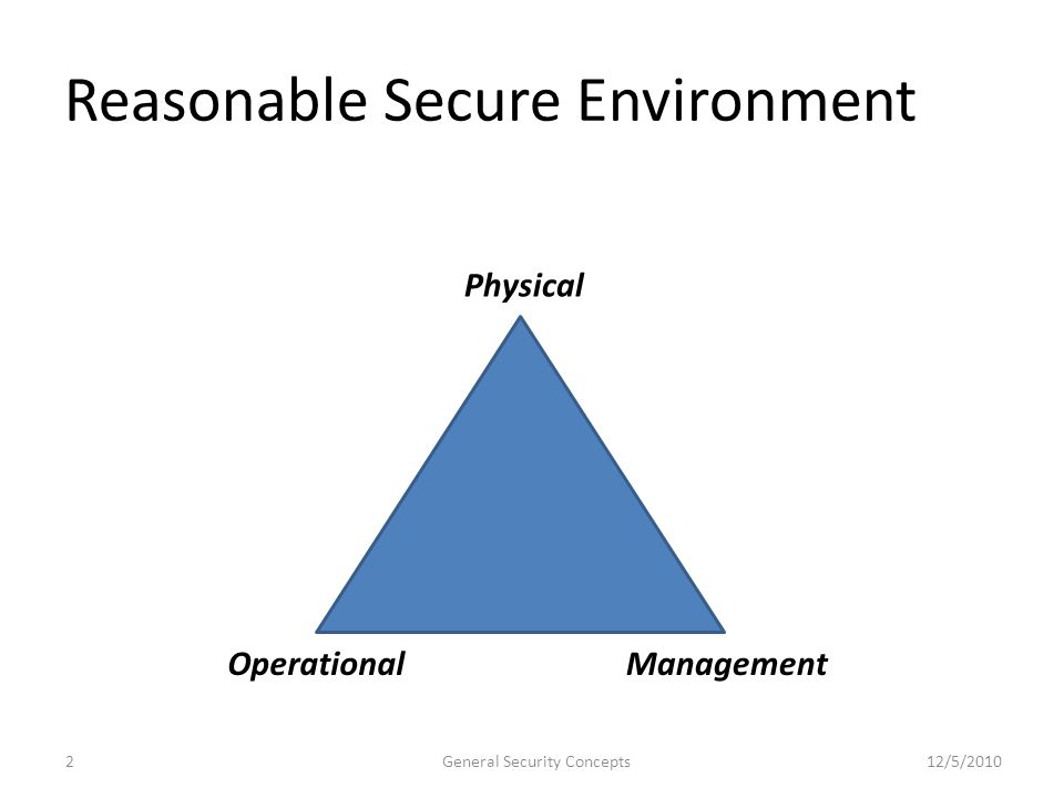 Reasonable Secure Environment 12/5/2010General Security Concepts2 Physical OperationalManagement