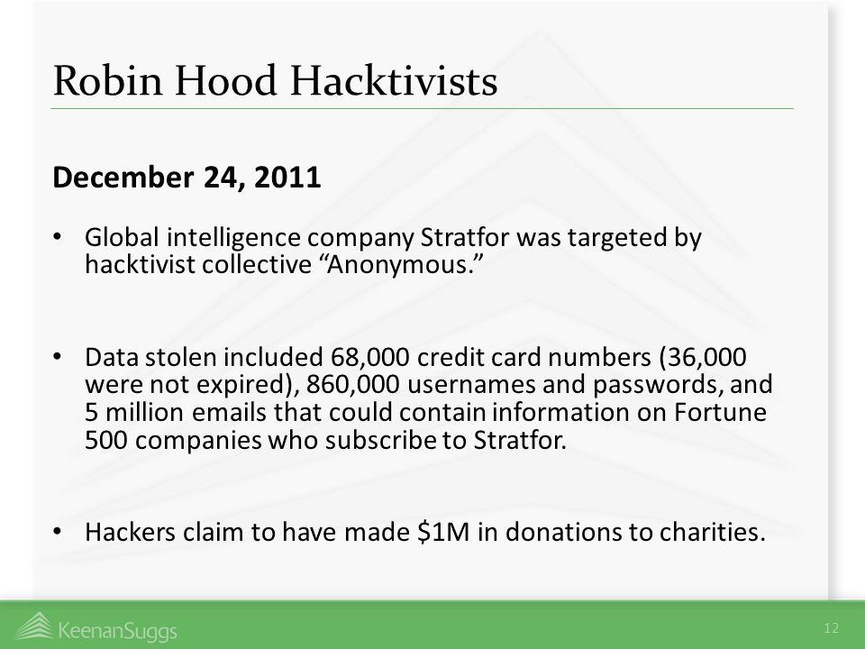 Robin Hood Hacktivists December 24, 2011 Global intelligence company Stratfor was targeted by hacktivist collective Anonymous. Data stolen included 68