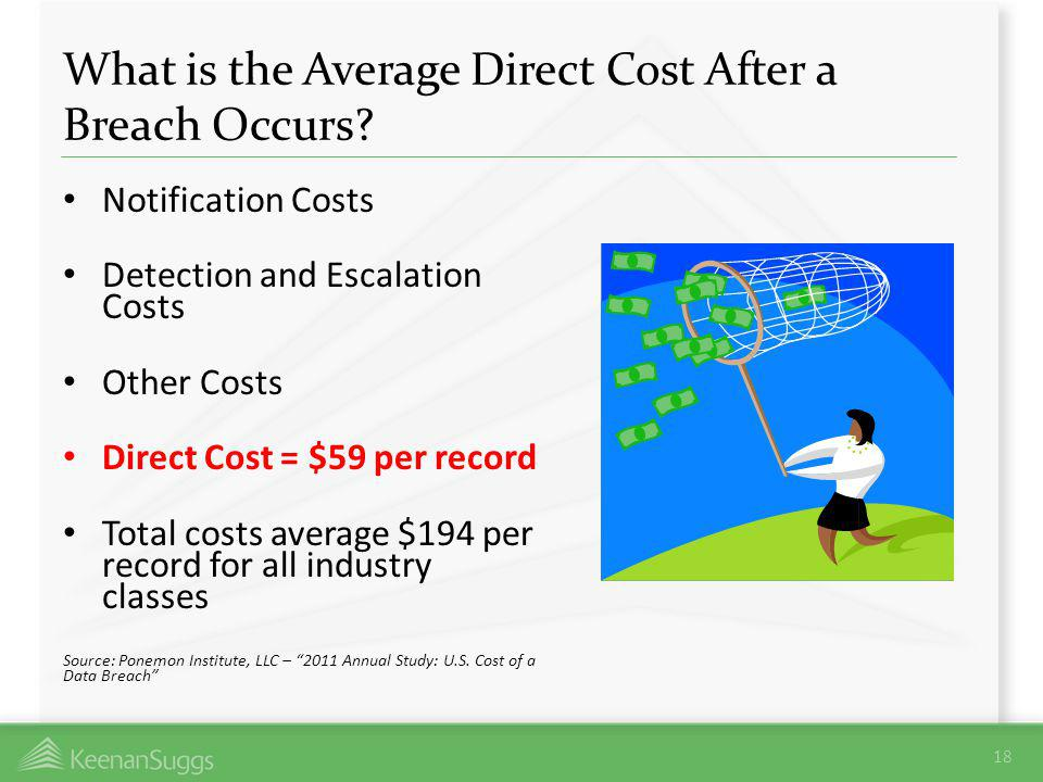 What is the Average Direct Cost After a Breach Occurs? Notification Costs Detection and Escalation Costs Other Costs Direct Cost = $59 per record Tota