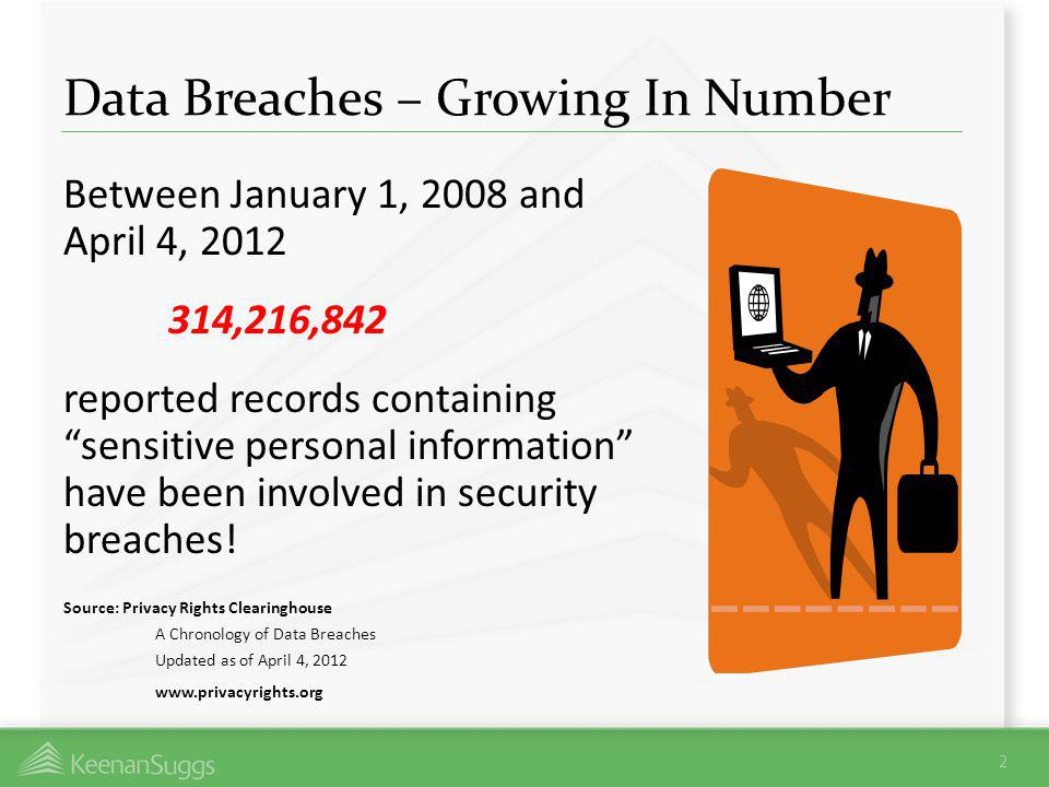Data Breaches – Growing In Number 2 Between January 1, 2008 and April 4, 2012 314,216,842 reported records containing sensitive personal information h