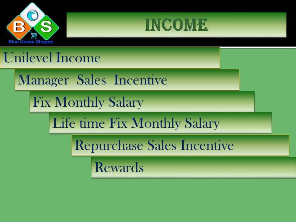Blue Ocean Shoppe Business Starter Kit JOINING AMT.PRODUCTS Rs. 1000100% Valuable Products.