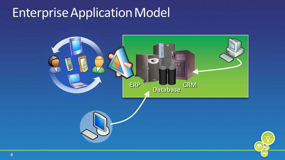 4 Enterprise Application Model ERPCRM Database
