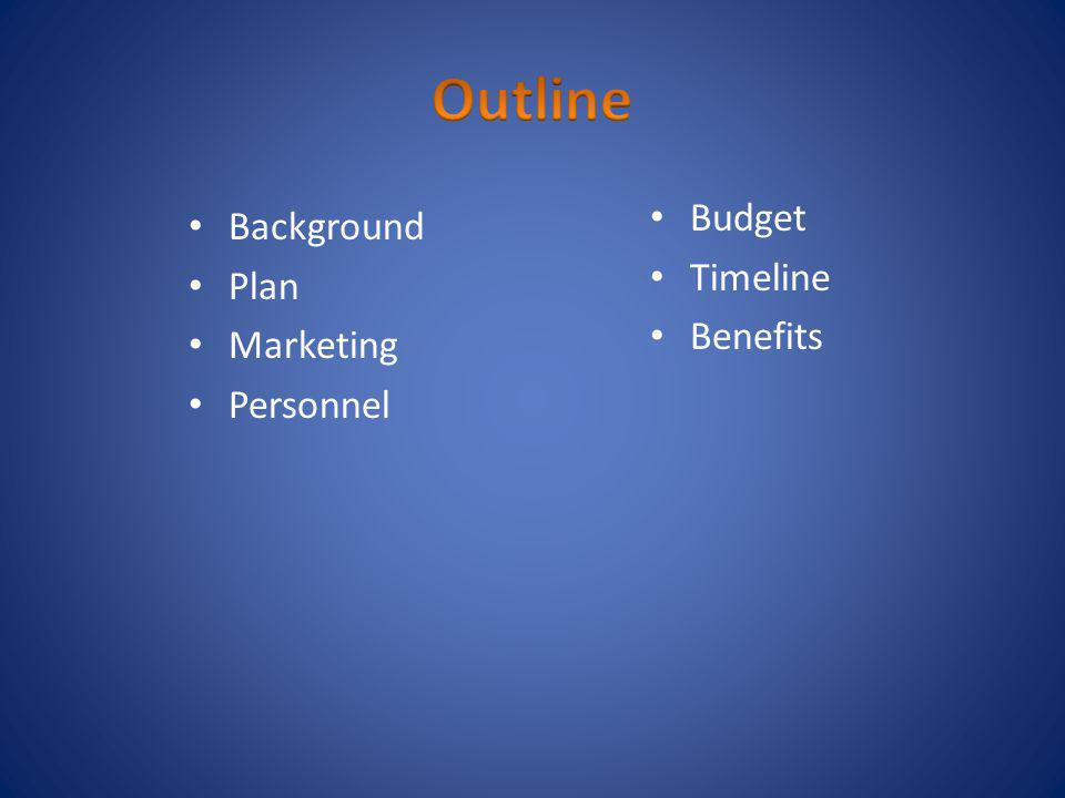 Background Plan Marketing Personnel Budget Timeline Benefits