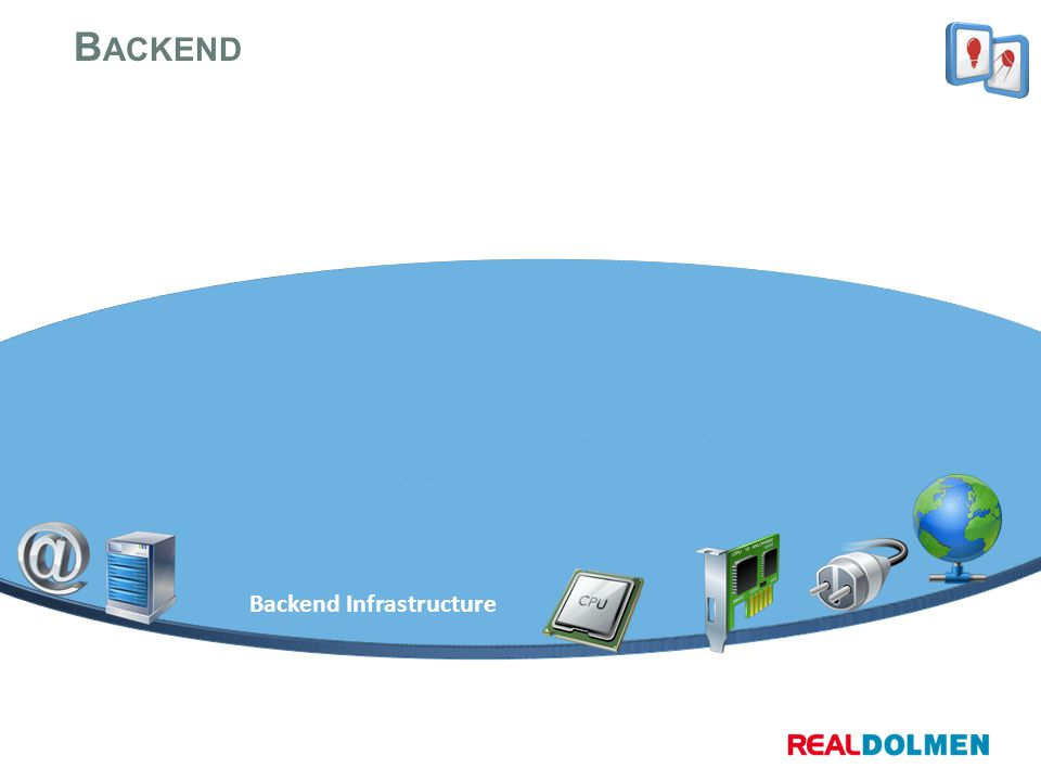 Backend Infrastructure B ACKEND