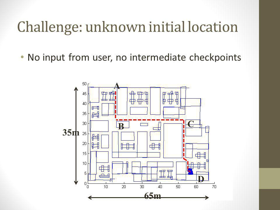 Challenge: unknown initial location No input from user, no intermediate checkpoints 65m 35m A B C D