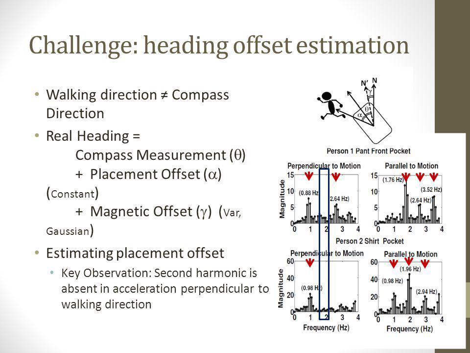 Challenge: heading offset estimation Walking direction Compass Direction Real Heading = Compass Measurement ( ) + Placement Offset ( ) ( Constant ) +