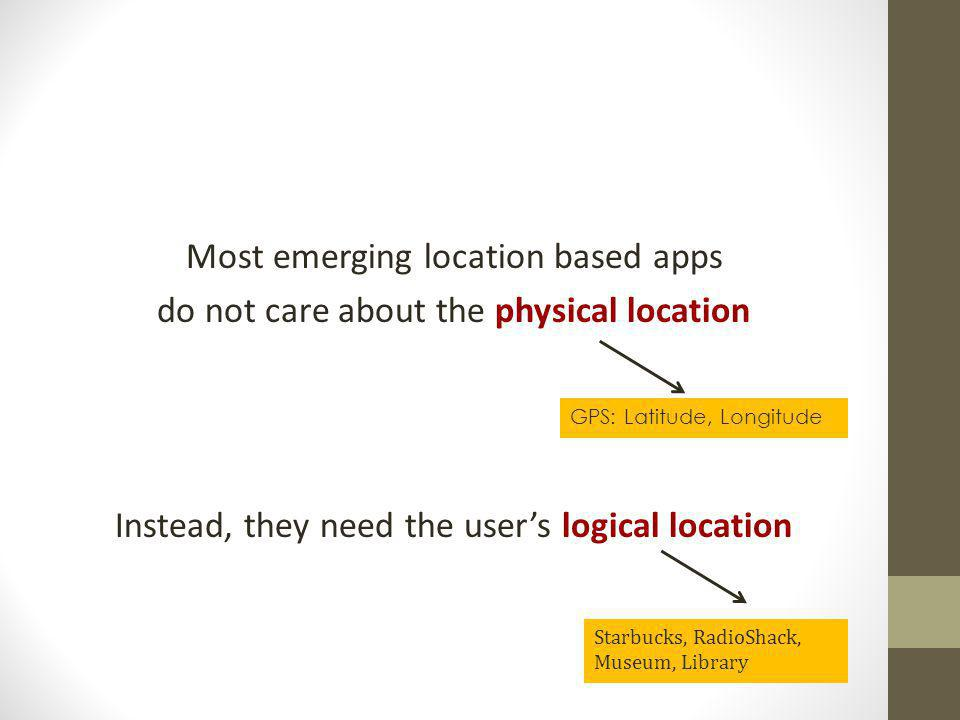 Most emerging location based apps do not care about the physical location Instead, they need the users logical location GPS: Latitude, Longitude Starb