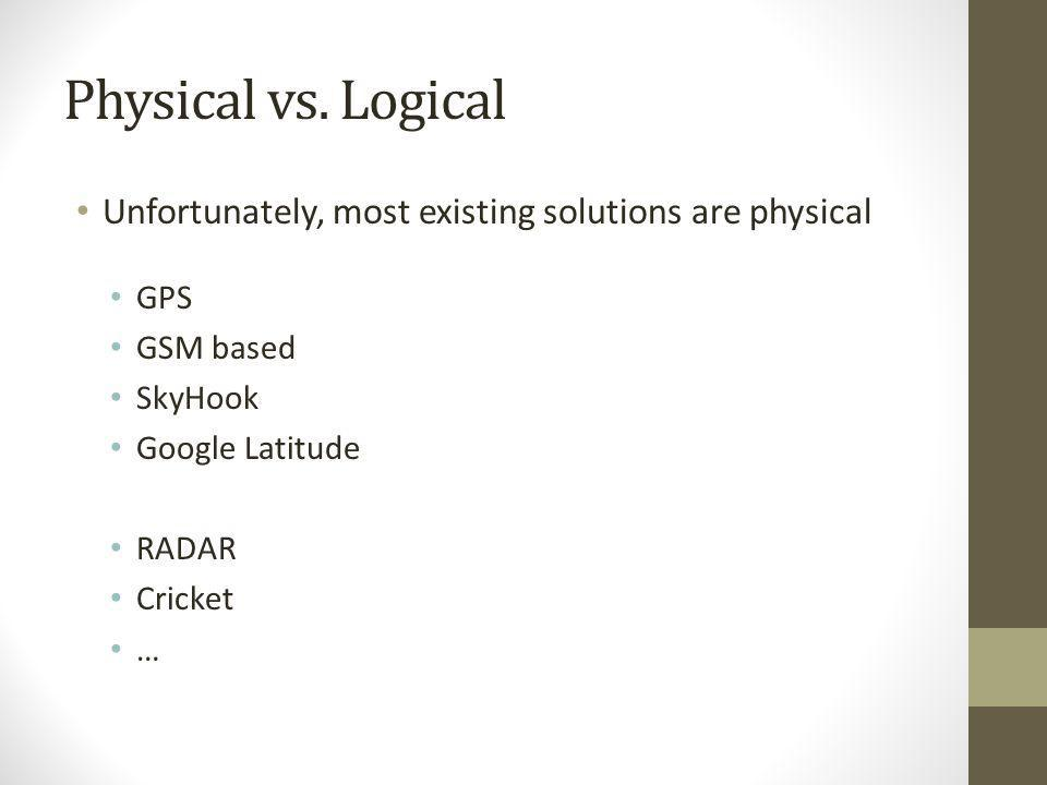 Physical vs. Logical Unfortunately, most existing solutions are physical GPS GSM based SkyHook Google Latitude RADAR Cricket …