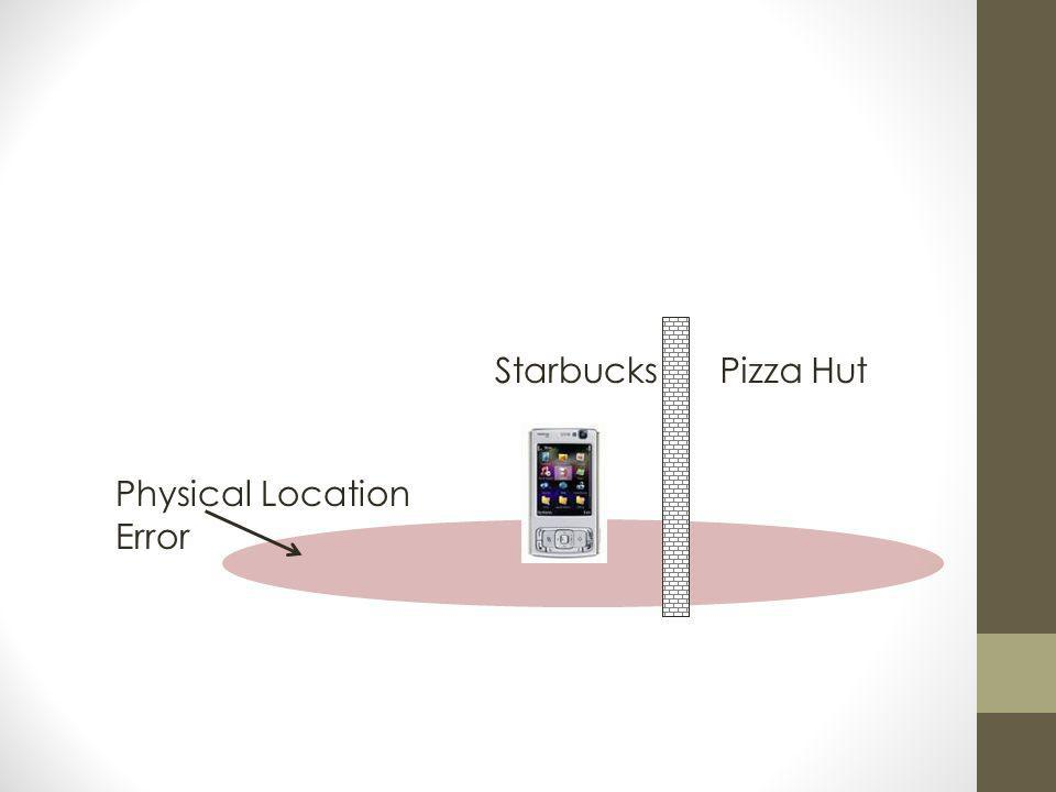 Pizza HutStarbucks Physical Location Error