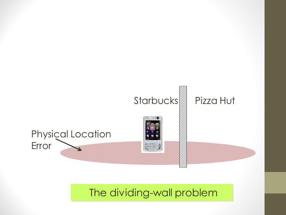 Pizza HutStarbucks Physical Location Error The dividing-wall problem