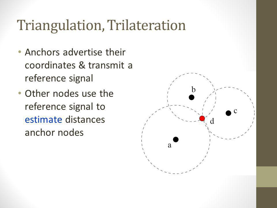 Triangulation, Trilateration Anchors advertise their coordinates & transmit a reference signal Other nodes use the reference signal to estimate distan