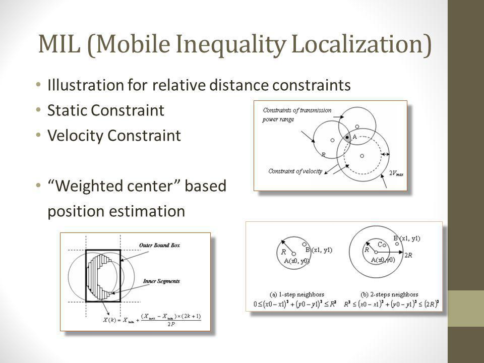 MIL (Mobile Inequality Localization) Illustration for relative distance constraints Static Constraint Velocity Constraint Weighted center based positi