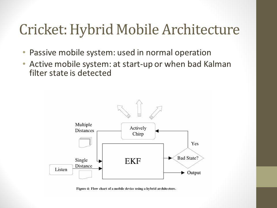 Cricket: Hybrid Mobile Architecture Passive mobile system: used in normal operation Active mobile system: at start-up or when bad Kalman filter state