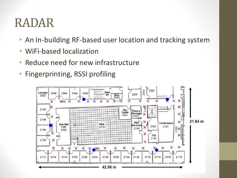 RADAR An In-building RF-based user location and tracking system WiFi-based localization Reduce need for new infrastructure Fingerprinting, RSSI profil