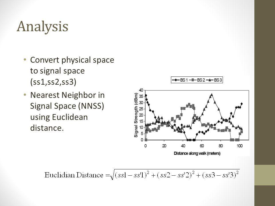 Analysis Convert physical space to signal space (ss1,ss2,ss3) Nearest Neighbor in Signal Space (NNSS) using Euclidean distance.