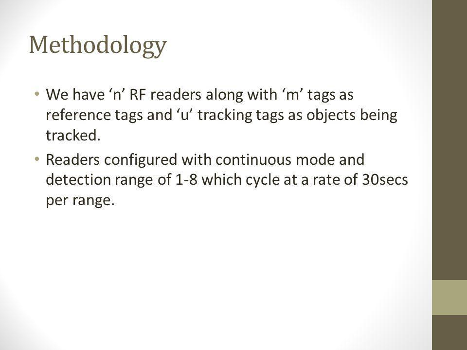 Methodology We have n RF readers along with m tags as reference tags and u tracking tags as objects being tracked. Readers configured with continuous