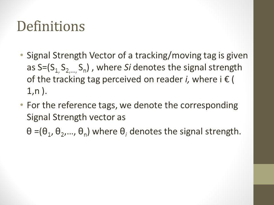 Definitions Signal Strength Vector of a tracking/moving tag is given as S=(S 1, S 2,…, S n ), where Si denotes the signal strength of the tracking tag