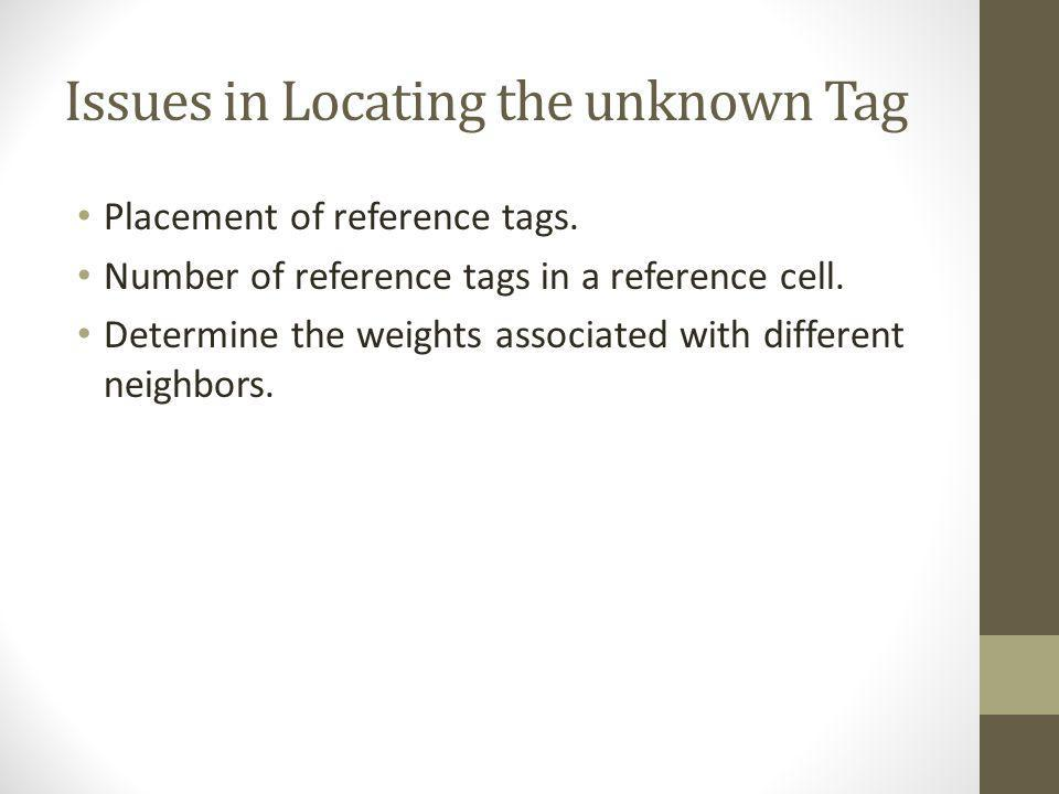 Issues in Locating the unknown Tag Placement of reference tags. Number of reference tags in a reference cell. Determine the weights associated with di