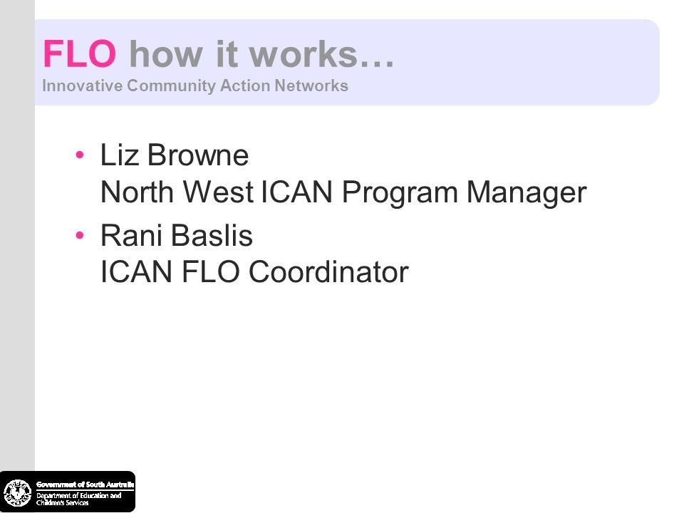 FLO how it works… Innovative Community Action Networks Liz Browne North West ICAN Program Manager Rani Baslis ICAN FLO Coordinator