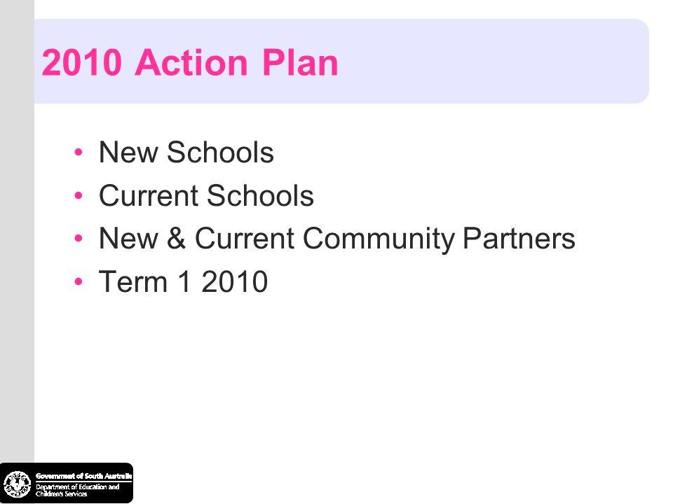2010 Action Plan New Schools Current Schools New & Current Community Partners Term 1 2010