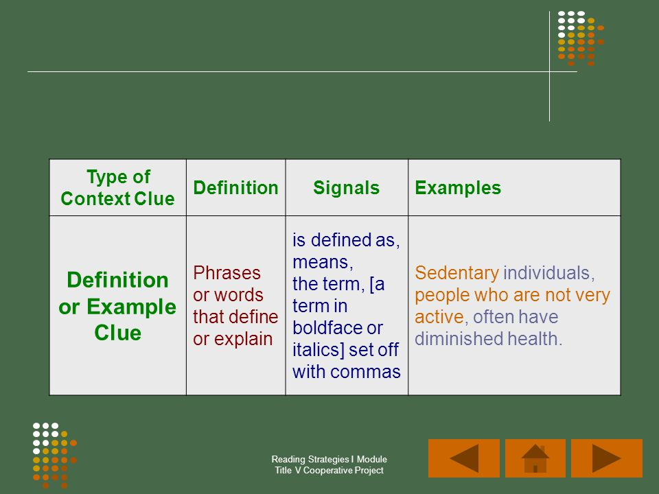 Reading Strategies I Module Title V Cooperative Project Type of Context Clue DefinitionSignalsExamples Definition or Example Clue Phrases or words tha