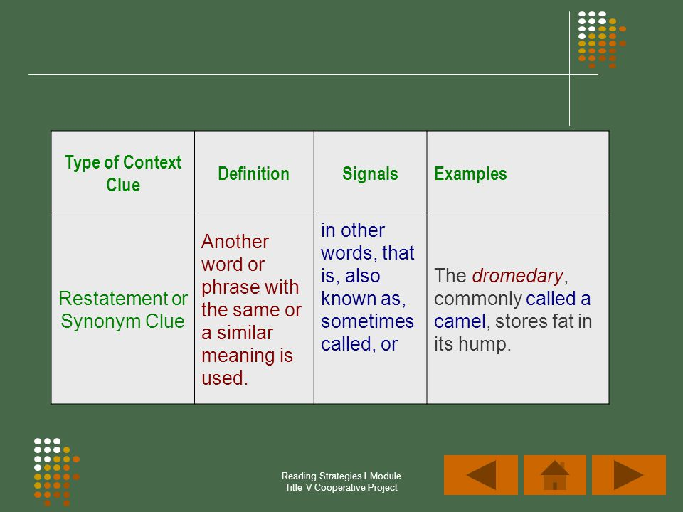Reading Strategies I Module Title V Cooperative Project Type of Context Clue DefinitionSignalsExamples Restatement or Synonym Clue Another word or phr