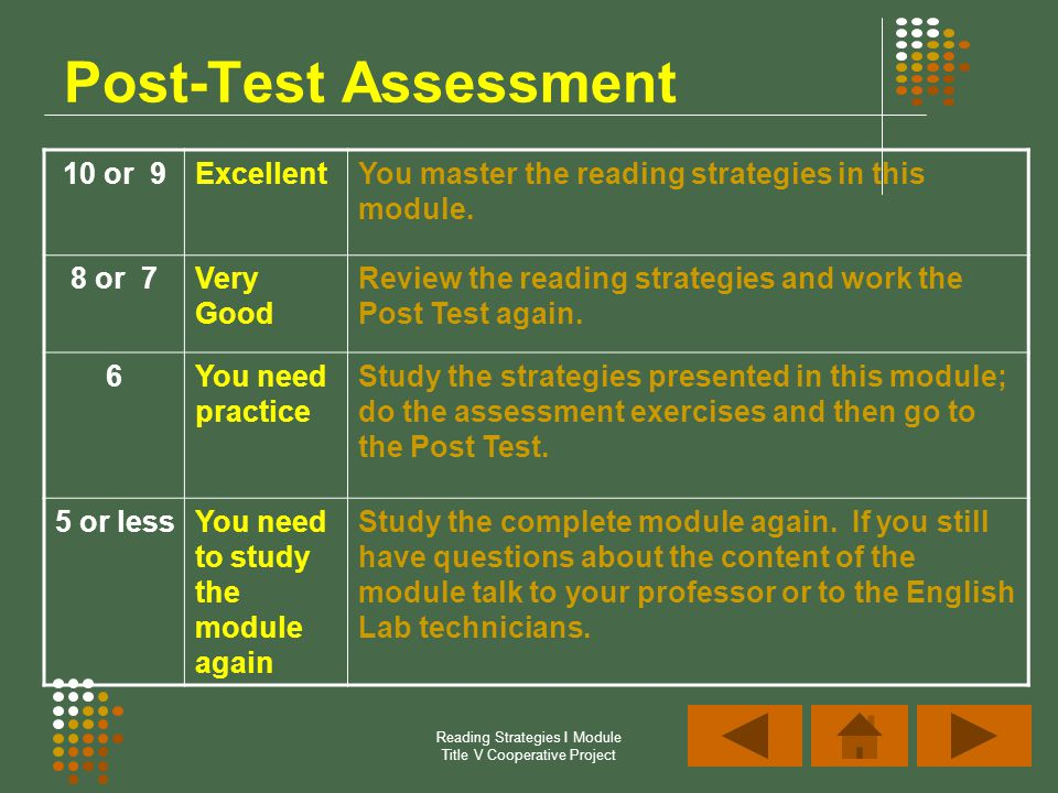 Reading Strategies I Module Title V Cooperative Project Post-Test Assessment 10 or 9ExcellentYou master the reading strategies in this module. 8 or 7V