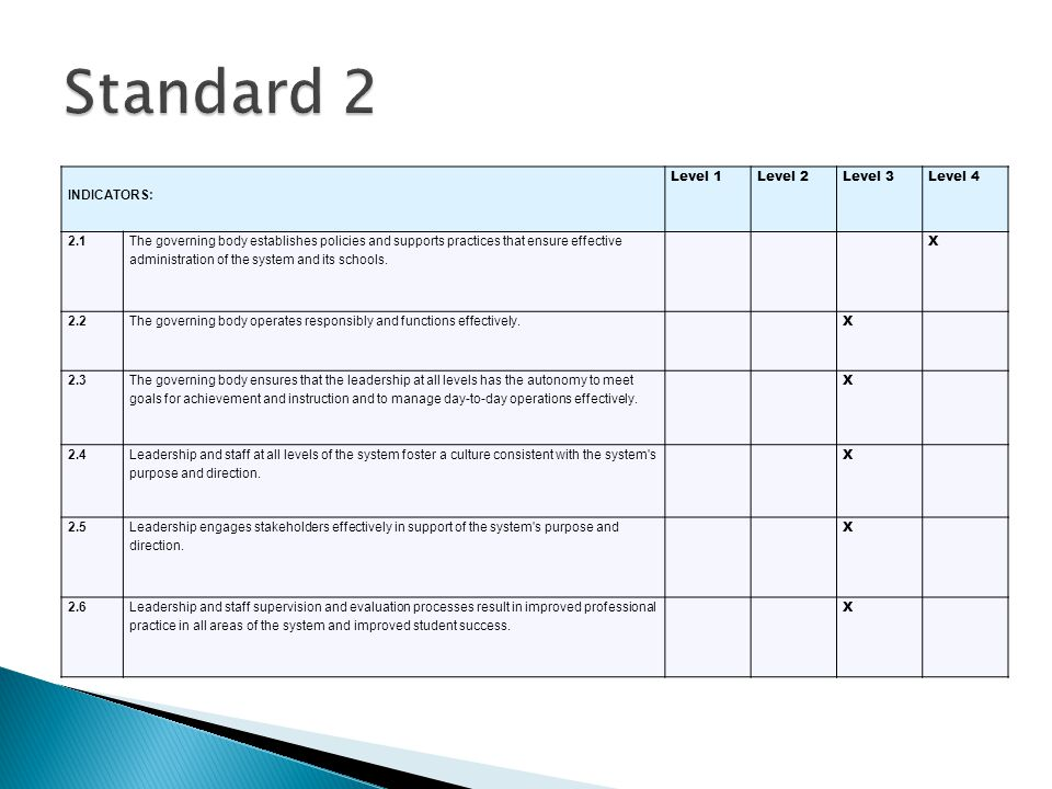 3.6 Teachers implement systems instructional process in support of student learning.