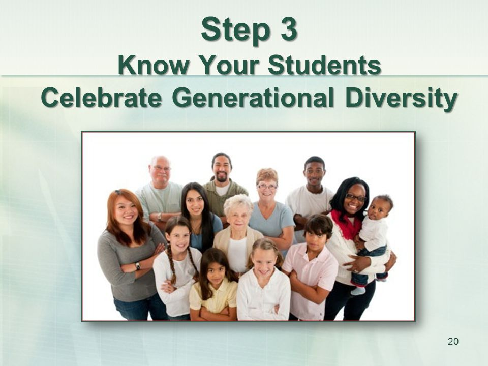 Step 3 Know Your Students Celebrate Generational Diversity 20
