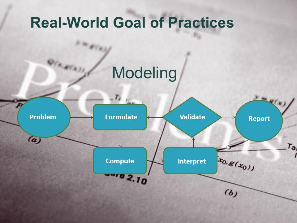 Real-World Goal of Practices Modeling ProblemFormulateValidate Compute Interpret Report 58