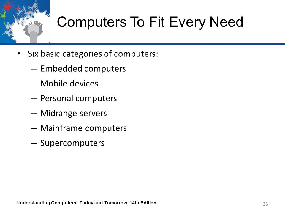 Computers To Fit Every Need Six basic categories of computers: – Embedded computers – Mobile devices – Personal computers – Midrange servers – Mainfra