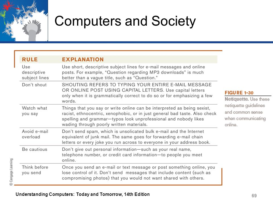 Computers and Society Understanding Computers: Today and Tomorrow, 14th Edition 69