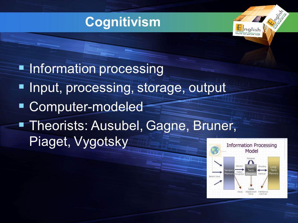 Cognitivism Information processing Input, processing, storage, output Computer-modeled Theorists: Ausubel, Gagne, Bruner, Piaget, Vygotsky