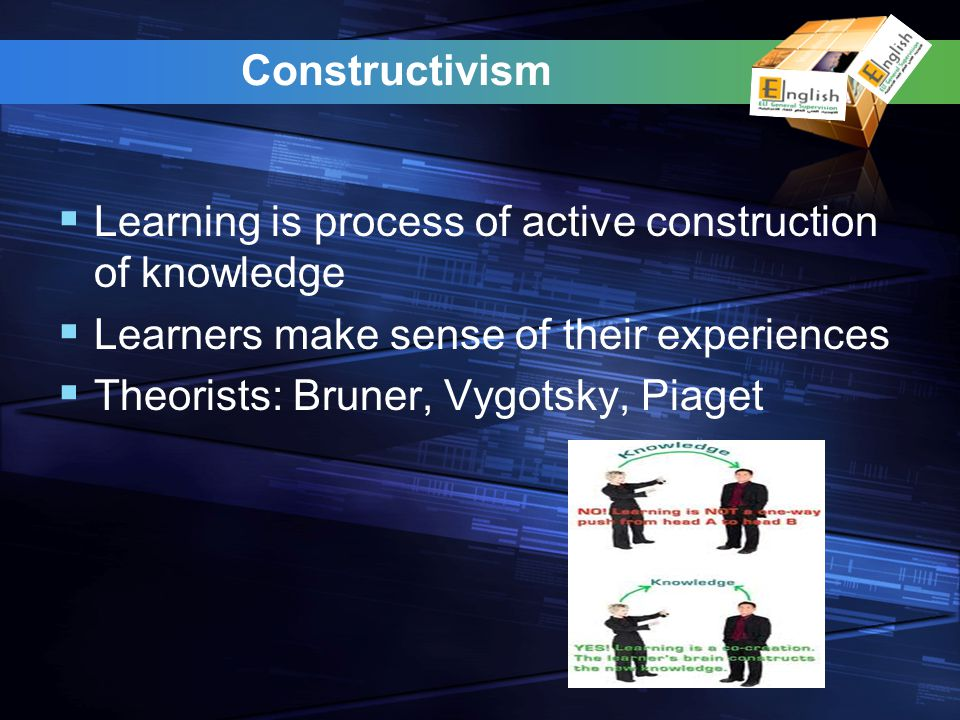 Constructivism Learning is process of active construction of knowledge Learners make sense of their experiences Theorists: Bruner, Vygotsky, Piaget