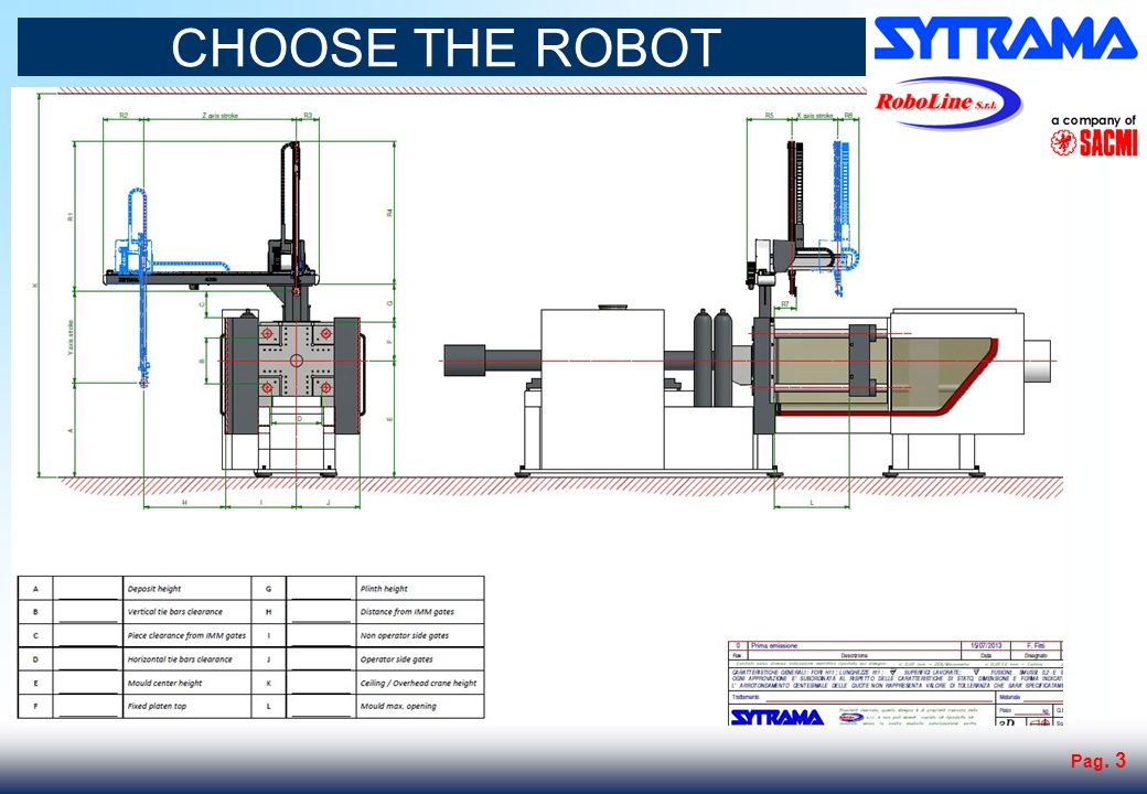 Pag. 4 ROBOT SERIES ONE