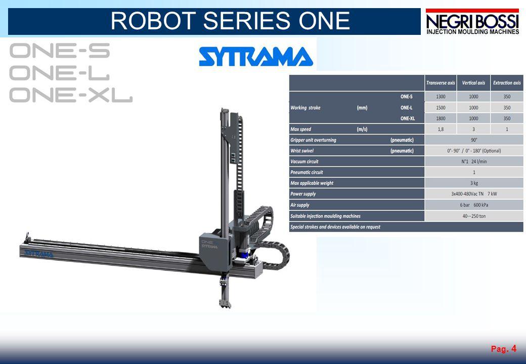 Pag. 5 ROBOT SERIES S7